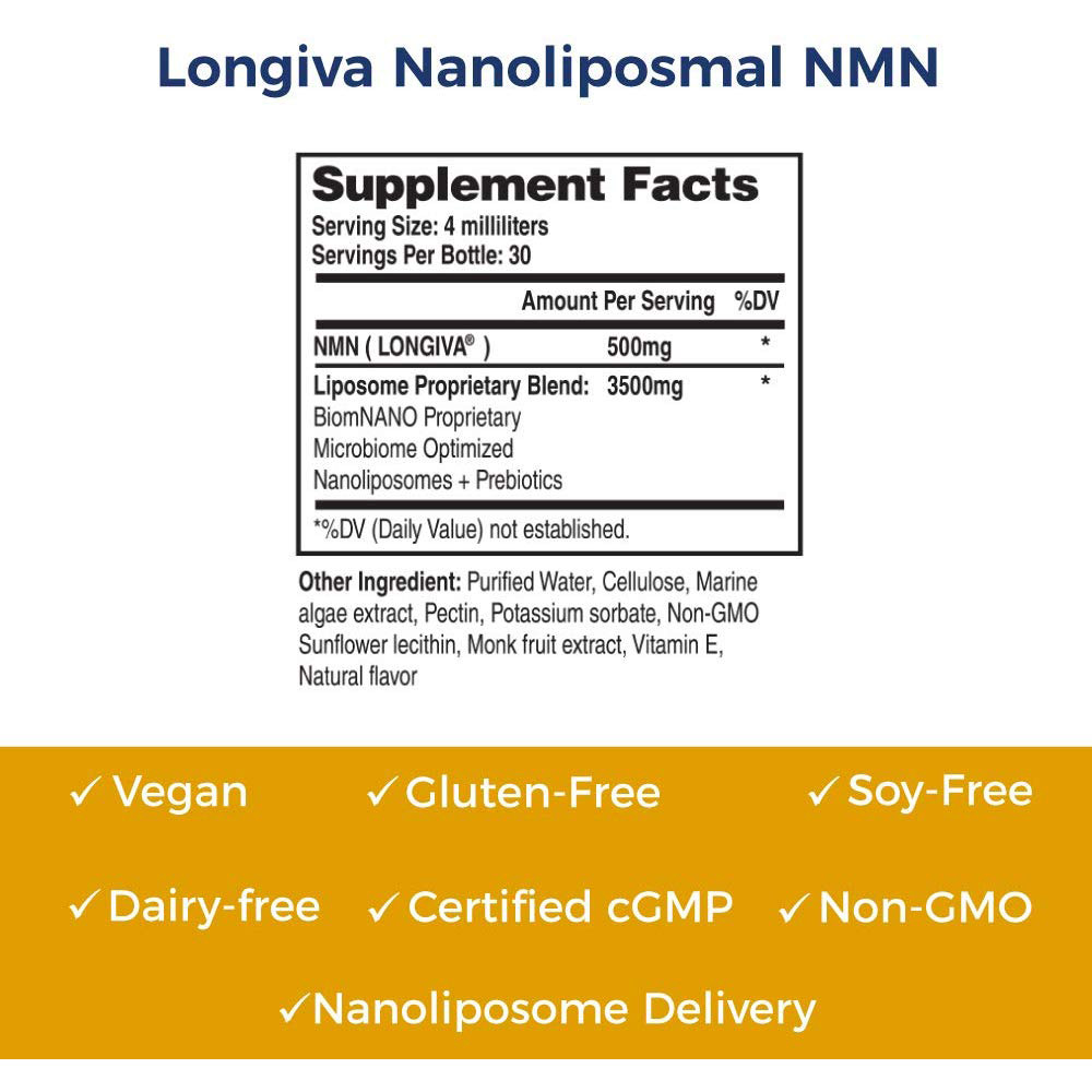 Support Healthy Aging | Biom Probiotics | BIOM Liposomal NMN