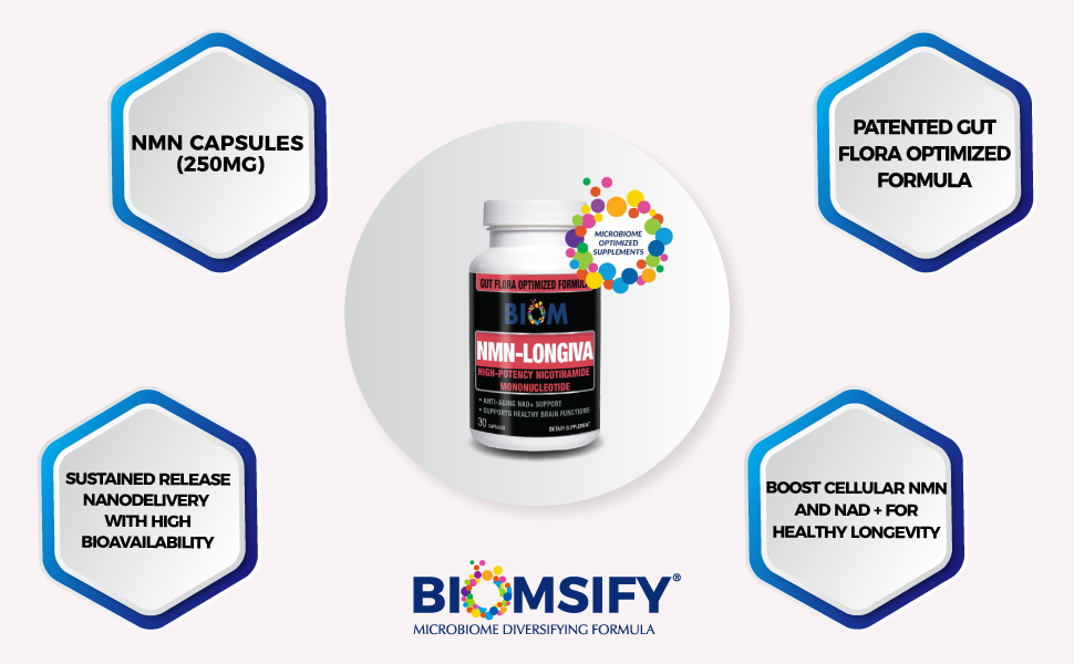 Supports Healthy Aging and Longevity | Biom Probiotics | Biom NMN Longiva